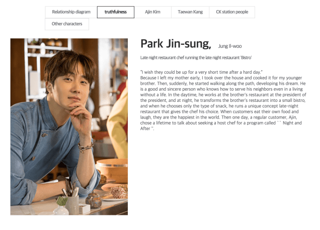 Character Park Jin Sung from the JTBC Website