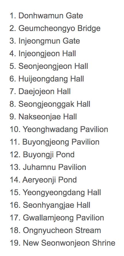 Building names at Changdeokgung,