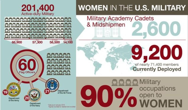 Women-in-Military-v5_sm
