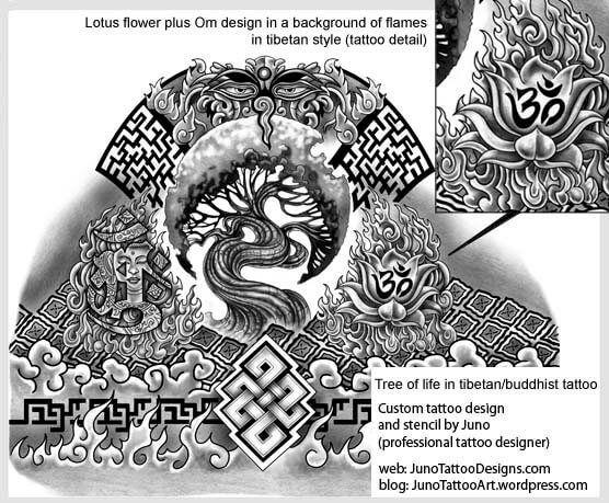 lotus flower tattoo, tibetan flames tattoo, om tattoo, tree of life tattoo, juno tattoo designs