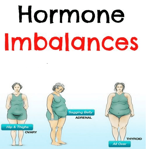 get pregnant with hormone imbalance