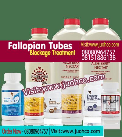 Advance Fallopian Tubes Blockage Treatment