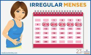 Irregular Menses - irregular period symptoms and Treatment