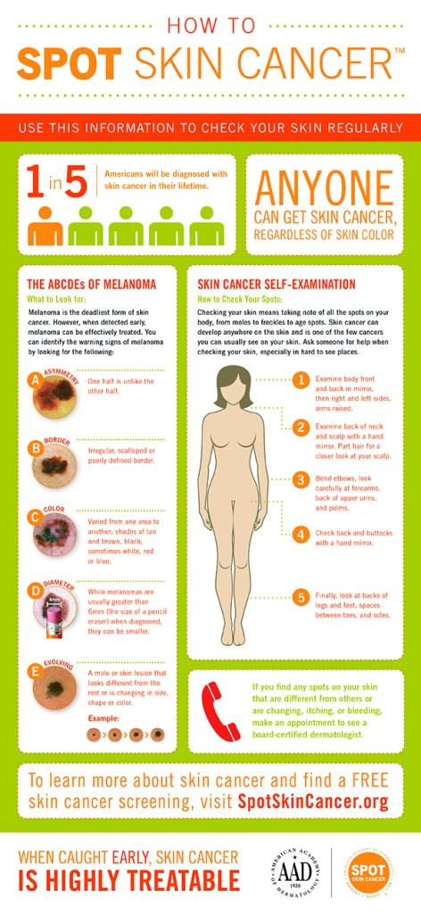 Melanoma-Monday-Infographic