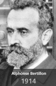 Fallecimiento Alphonse Bertillon 1914 Juristas Unam