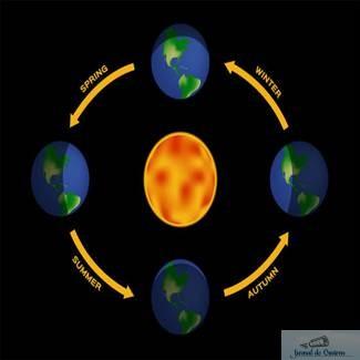 Echinoctiul de primavara 2019 marcheaza debutul primaverii astronomice 1