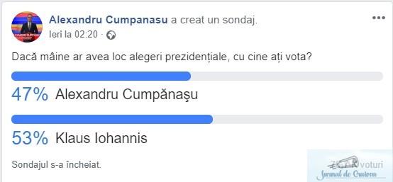 """Alexandru Cumpanasu, UMILIT in propriul sondaj lansat pe Facebook: surclasat de Klaus Iohannis chiar la el """"acasa"""""""