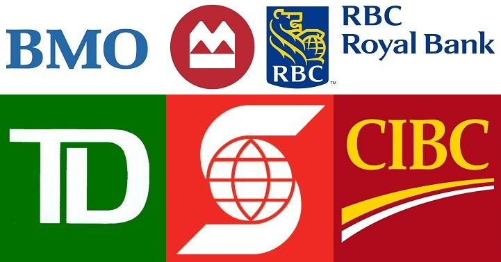 Canadian Banks