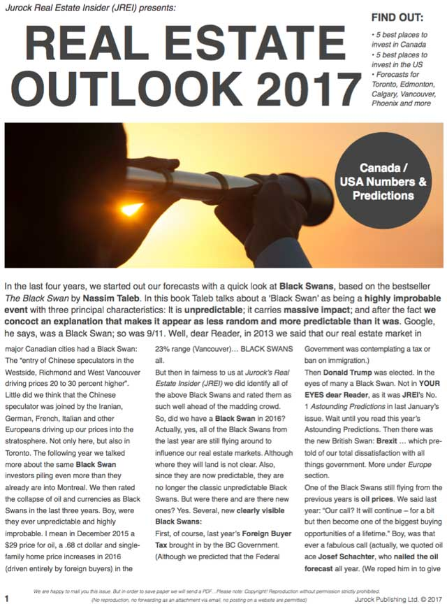 Real Estate Outlook 2017
