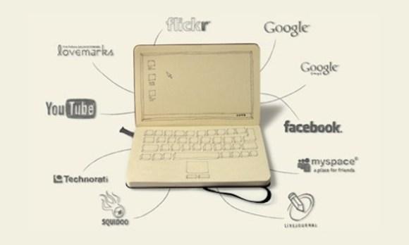 anologue vs digital