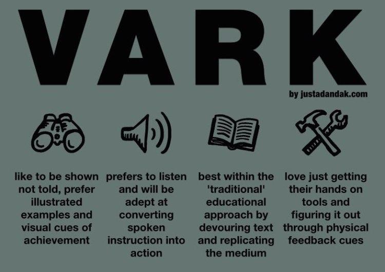 vark explained