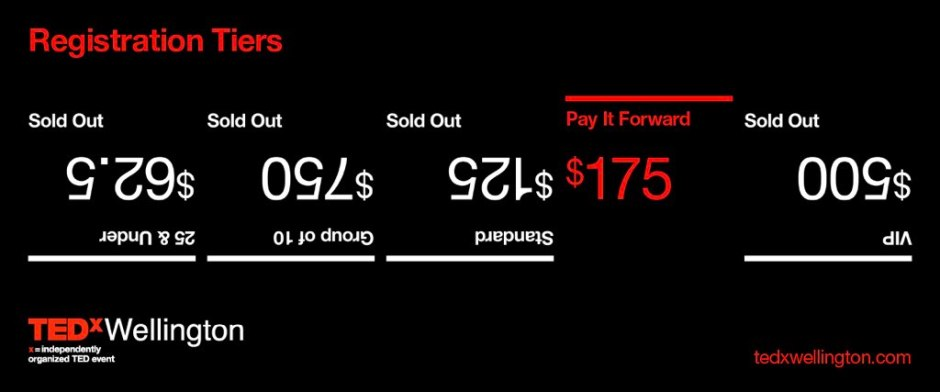 TEDxWellington-Registration-Tiers-VIP+Group+standard+25s-soldout