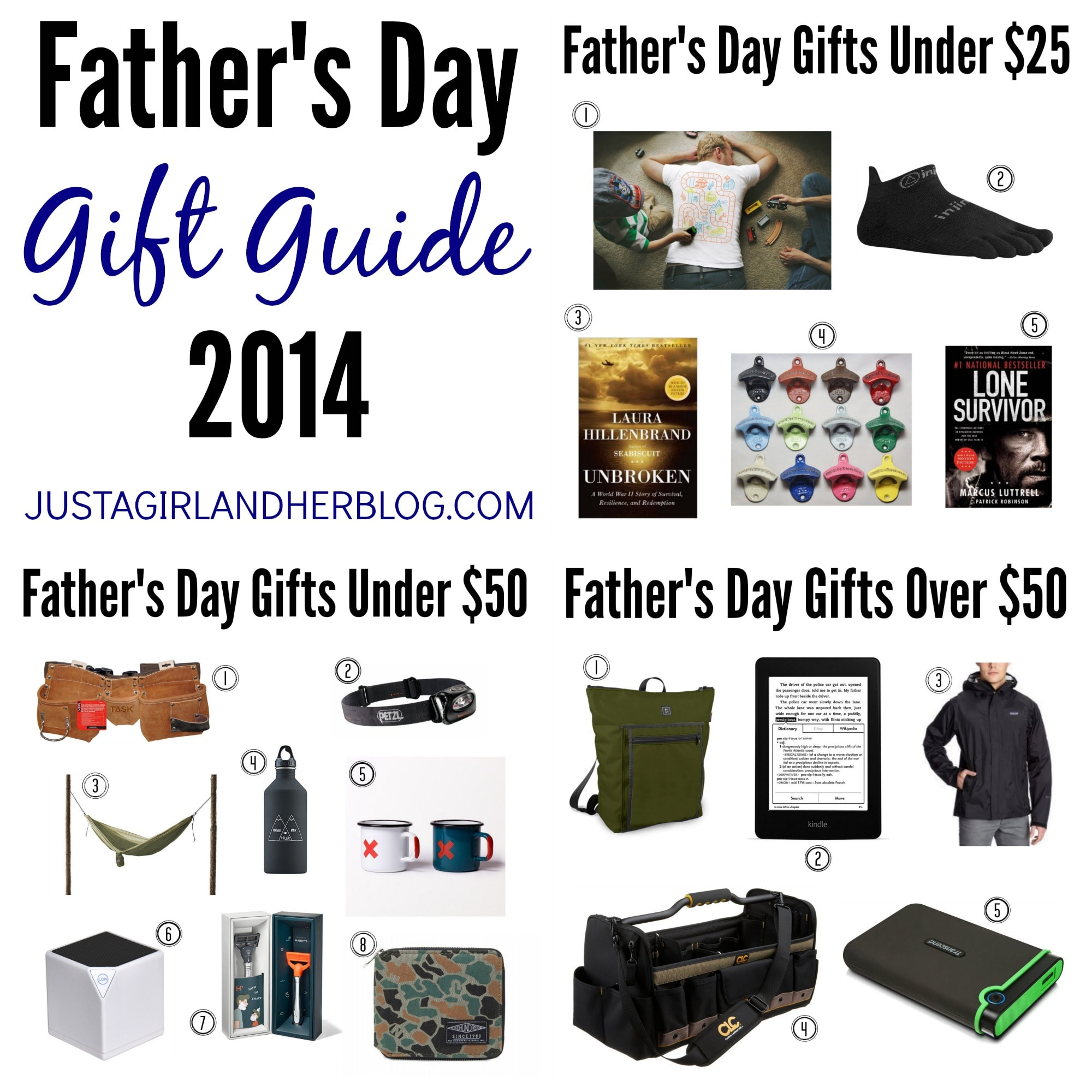 Father S Day T Guide