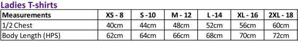 jc005 measurements
