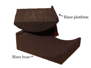 Next Acoustics MOFO Risers