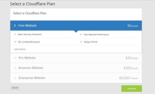 How to Setup Cloudflare CDN