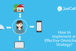 Omnichannel Strategy Customer experience