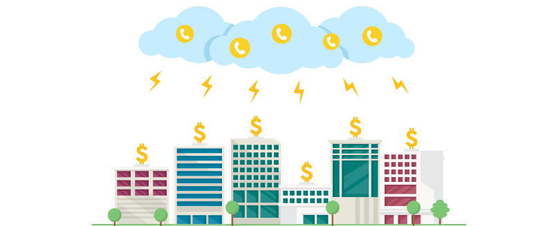 How can cloud telephony benefit SMBs with big growth plan?