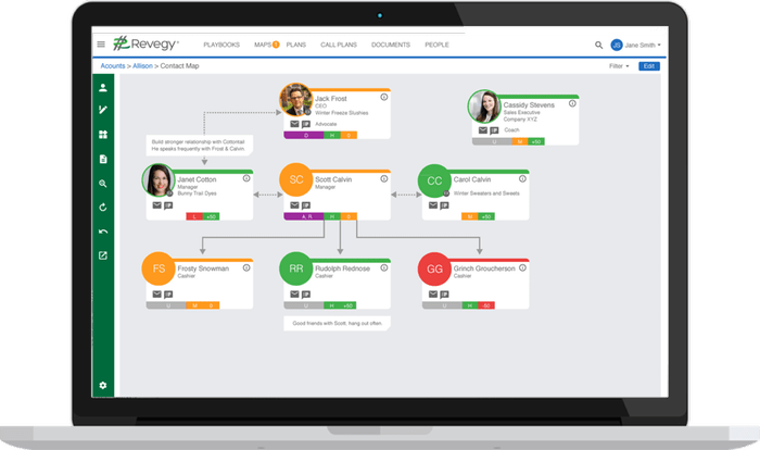 account-based-sales-tools