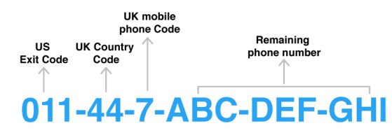 US-to-UK-mobile-phone-code