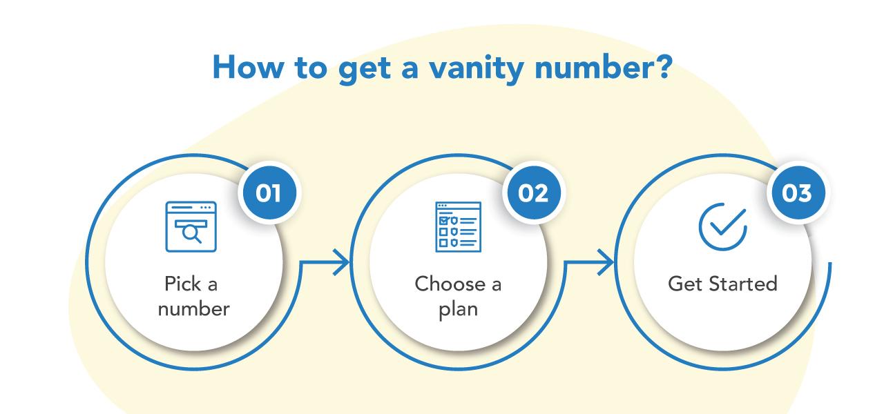 Vanity-toll-free-number