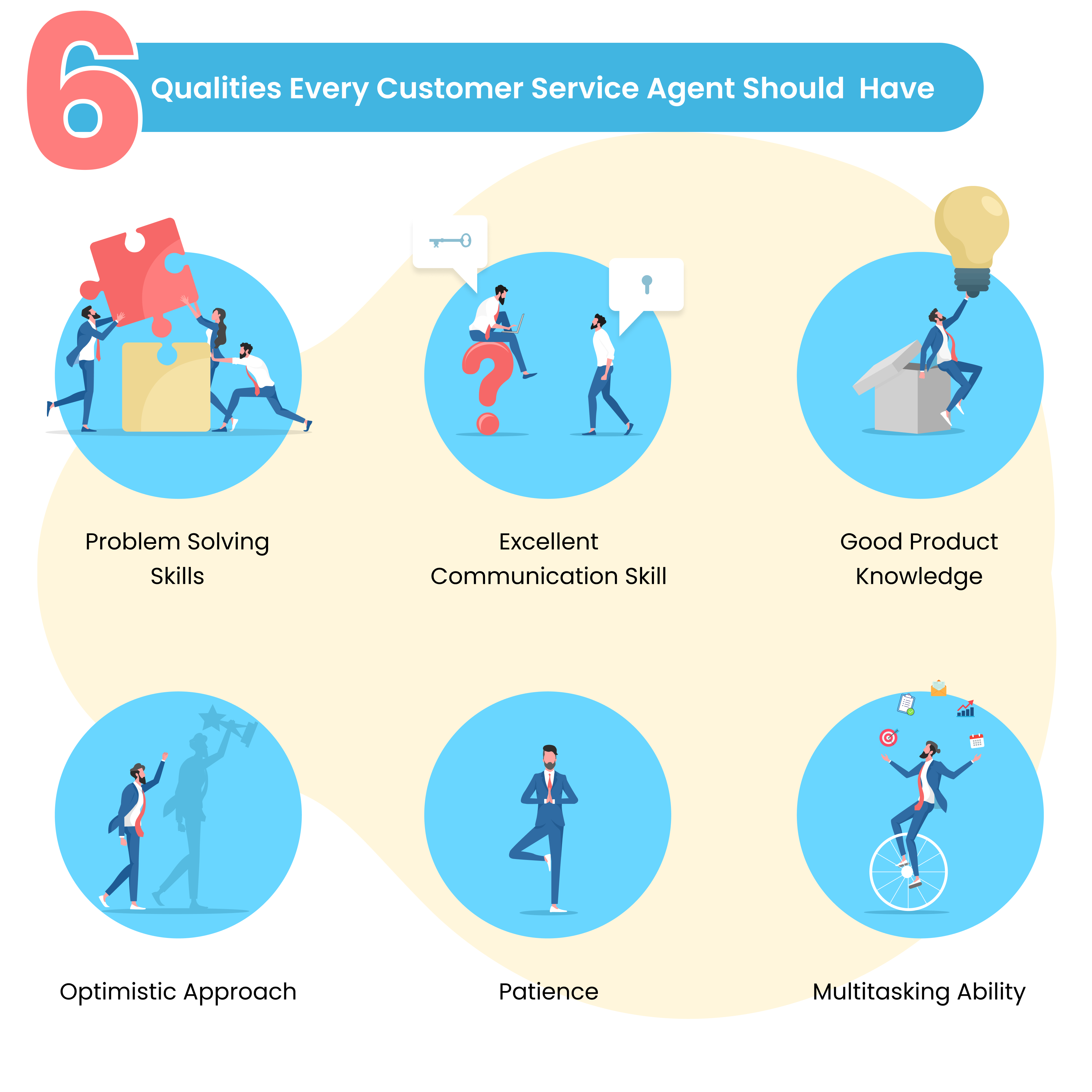 6 graphic elements stating the various qualities of a customer service representative
