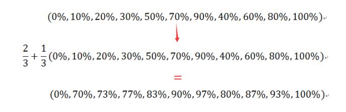 CSS3: 动画循环执行(带延迟)的实现