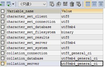 """MySQL: 永远不要在MySQL中使用""""utf8"""", MySQL中的utf8mb4和utf8"""