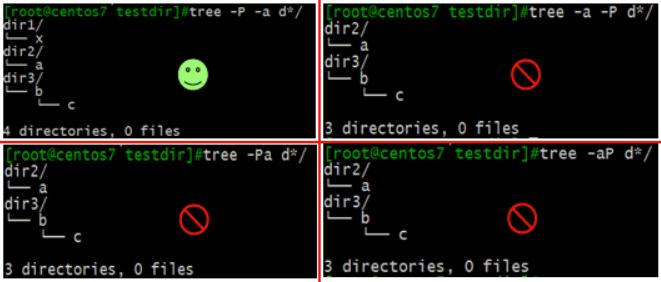 linux下tree指令的用法, 树状图列出目录, 树状图逐级列出目录