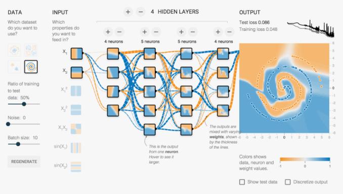 干货!10个最佳的人工智能开发框架和AI库
