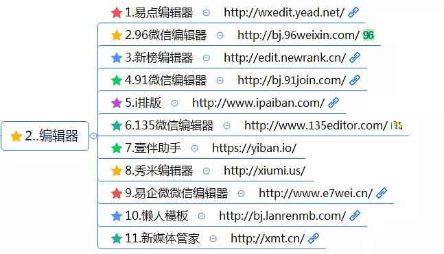史上最全最详细的新媒体运营工具(121种),自媒体人必备工具