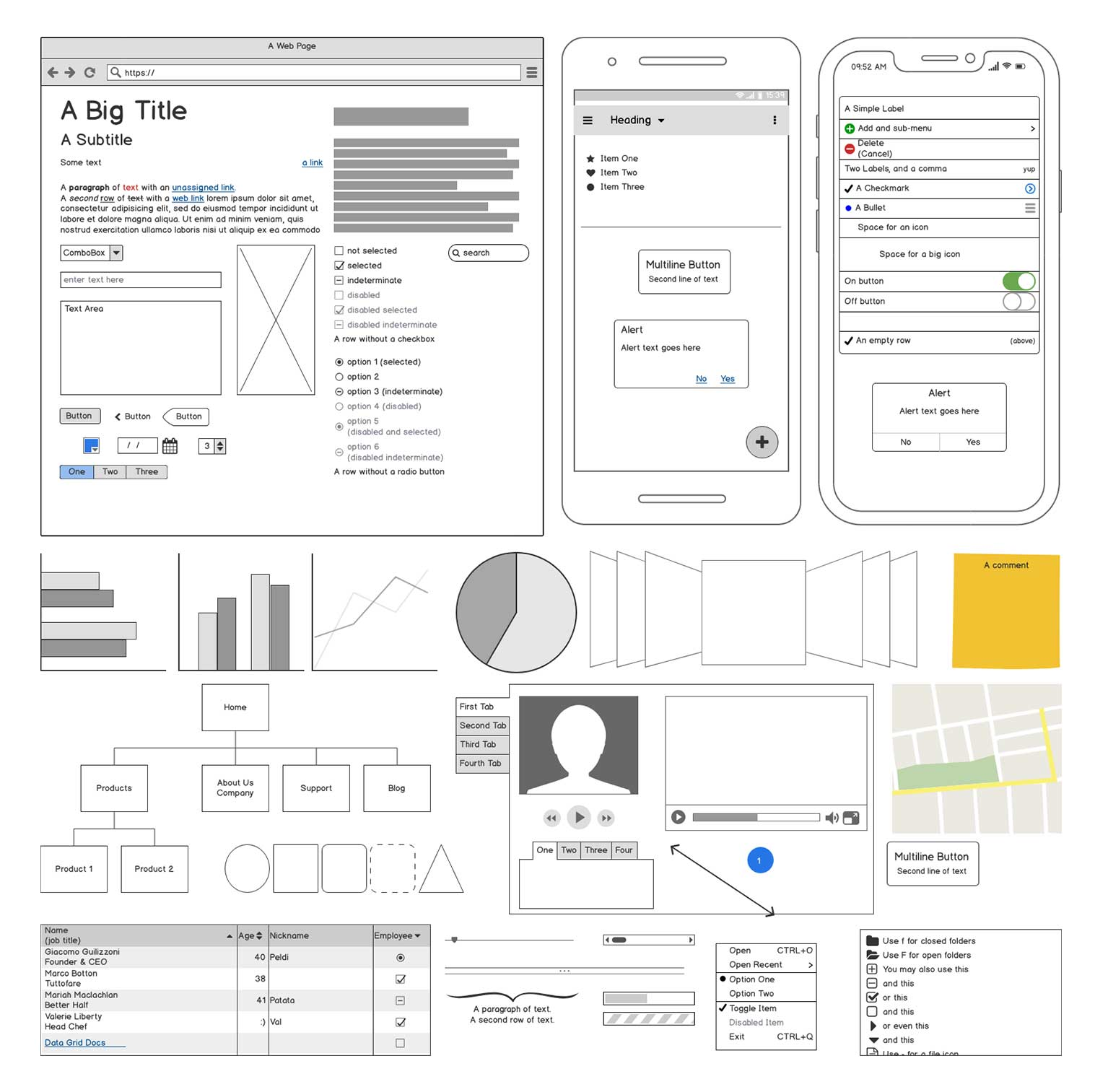 Wireframe Vs Mockup Vs Prototype What Is The Difference