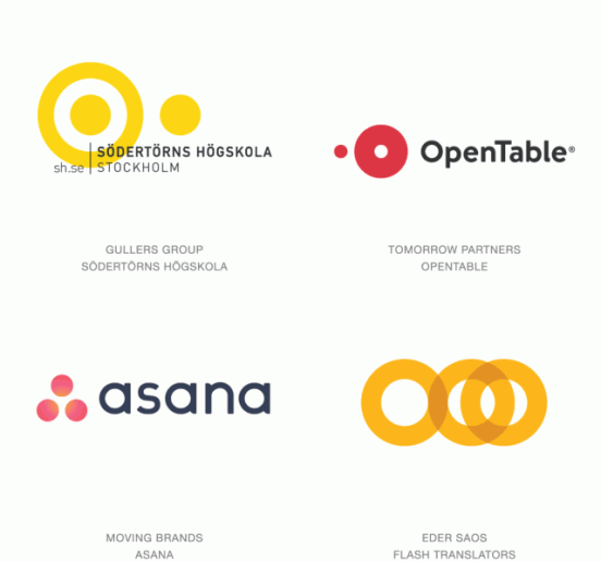 Circles Logo Trends