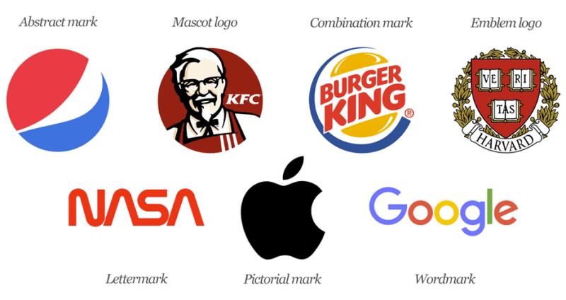 7 logo types