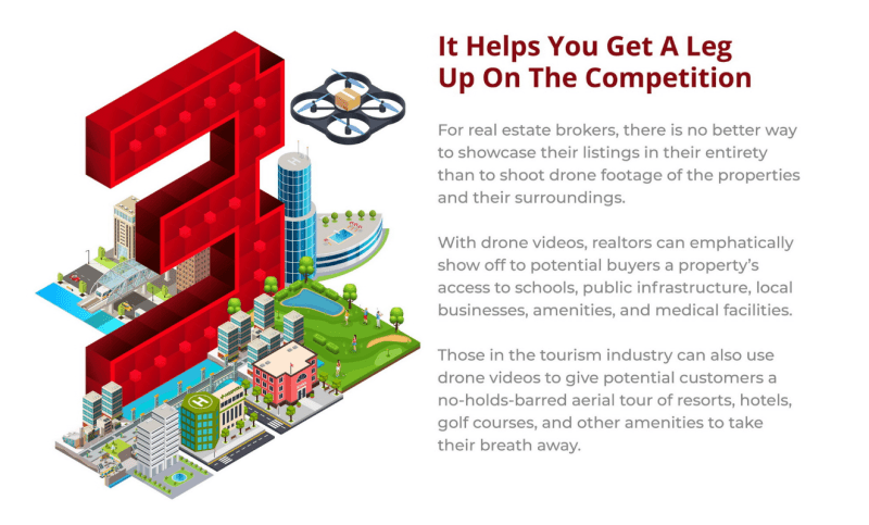 drone competition real estate