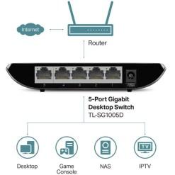 TP-Link 5 Port TL-SG1005D Unmanaged Gigabit Ethernet Switch