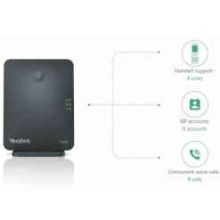 Yealink W60P HD VoIP DECT Cordless Phone