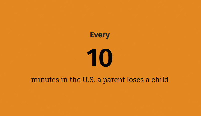 How Common Is Child Loss?