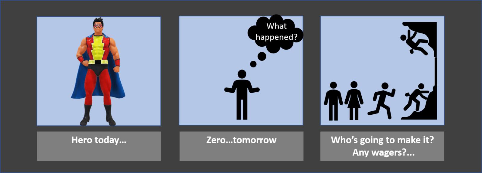 toxic workplace culture hero today zero tomorrow