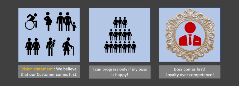 toxic workplace culture boss more important than customer