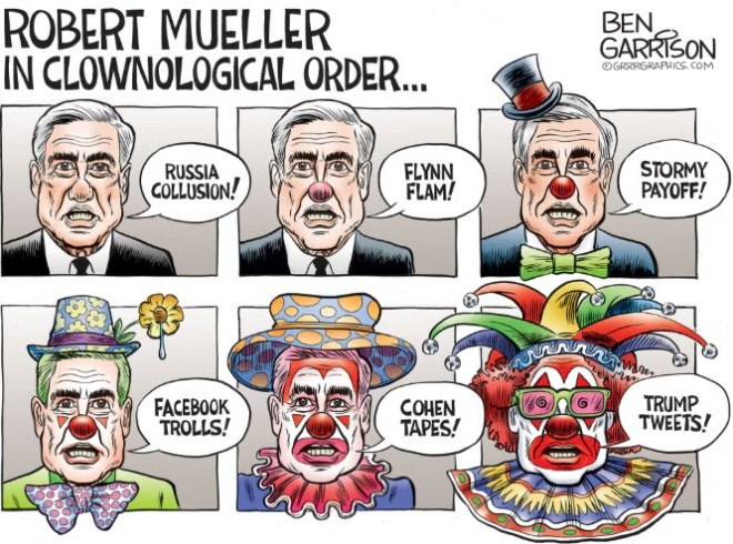 zMueller Clown