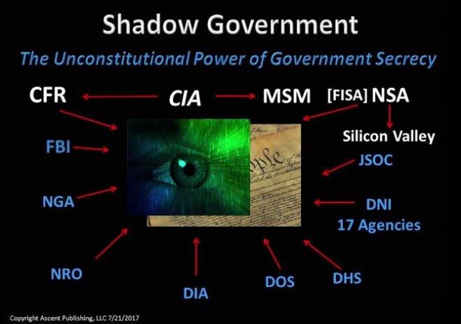zUnconstitutional_Power