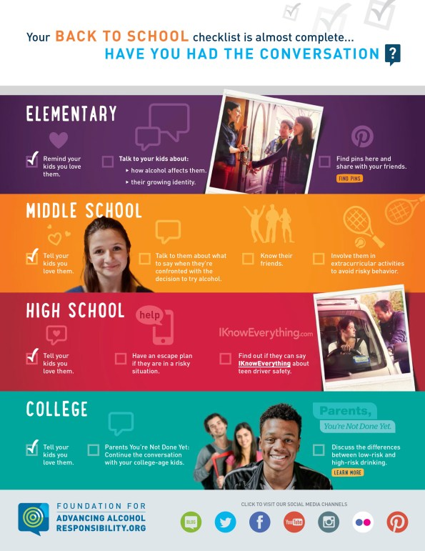 BTS_Infographic_1Pager_INTERACTIVE_Aug2014