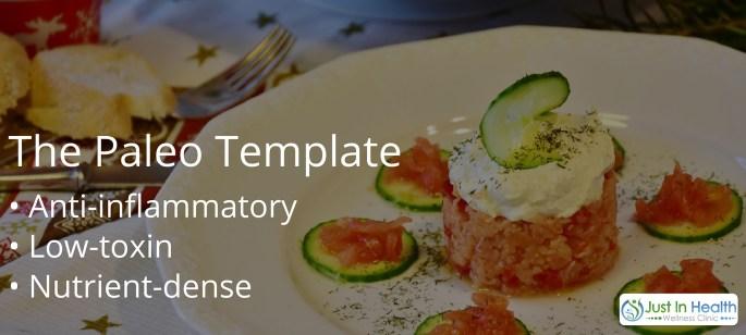 Paleo Template Diet