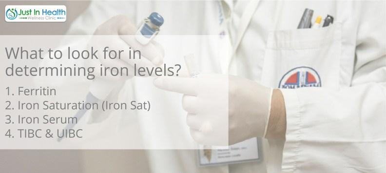 Determining Iron Levels