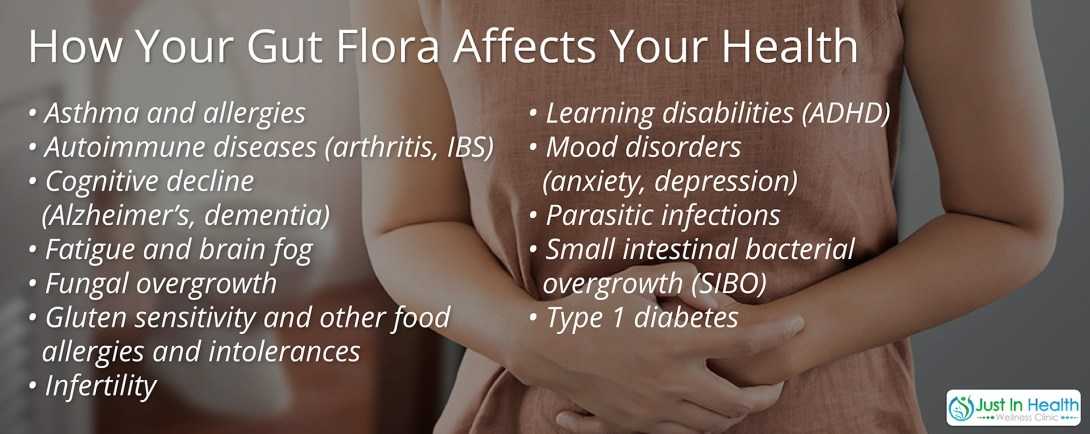 How Your Gut Flora Affects Your Health