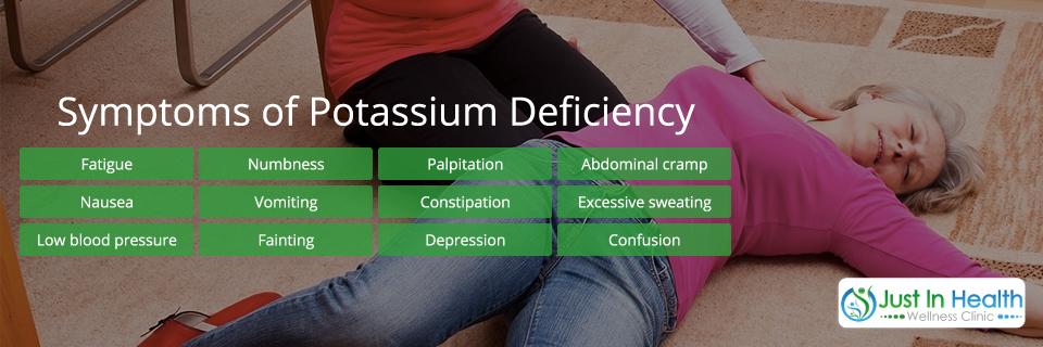Symptoms of low Level Potassium
