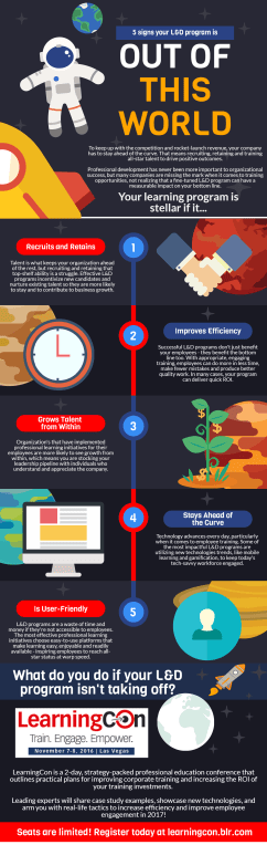 learningcon-inforgraphic-fall-2016