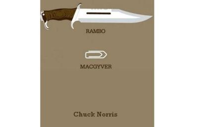 norris weapon
