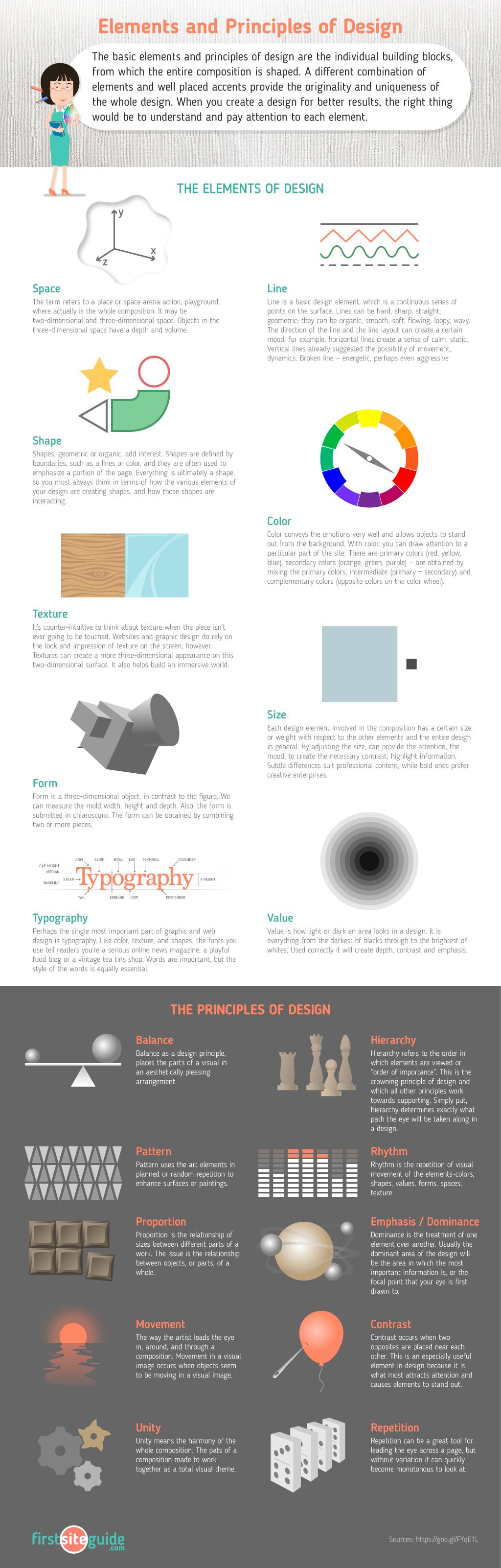 Design Principles Cheat Sheet